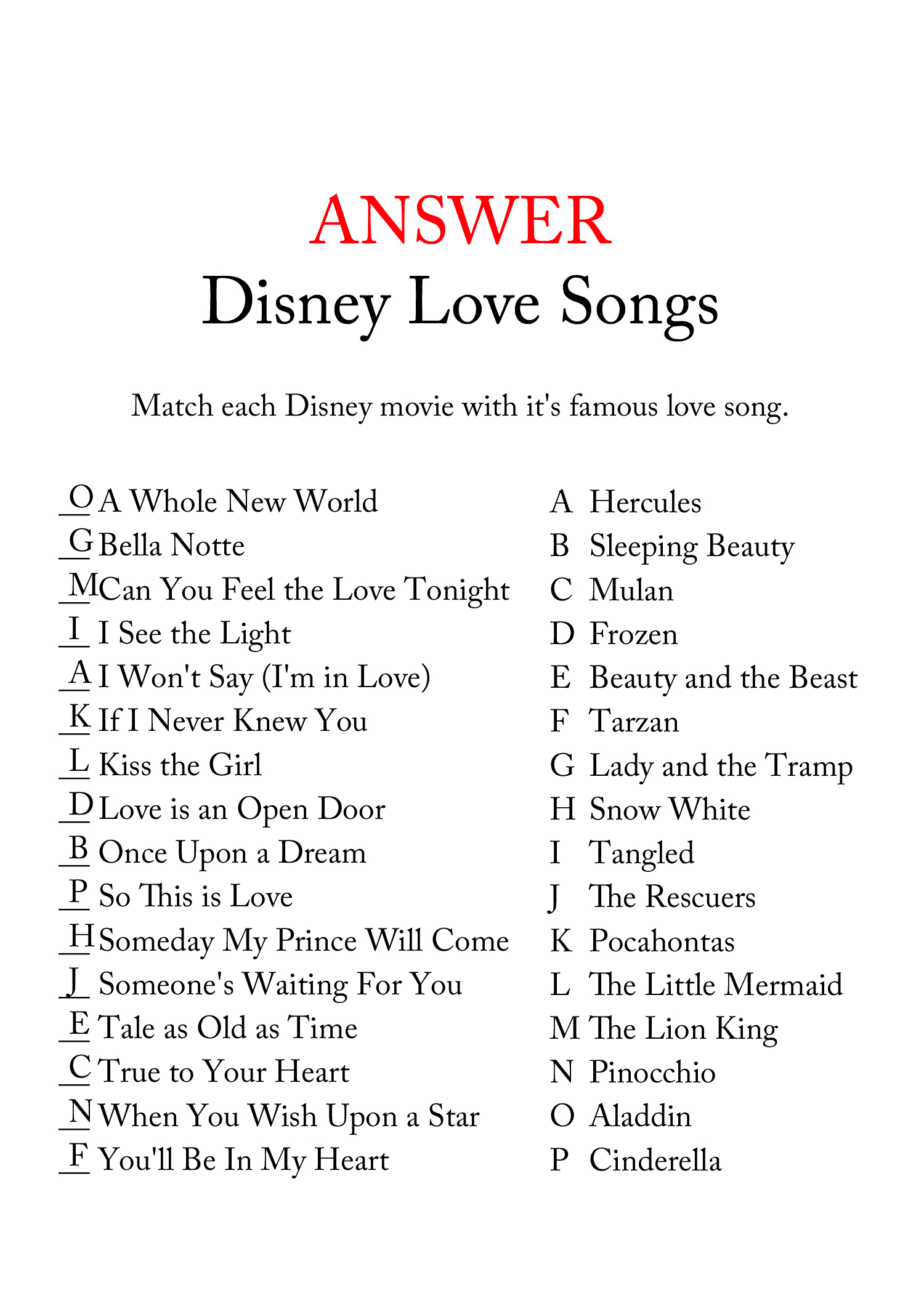 photo about Guess the Disney Movie Song Printable identify BS426-disney-get pleasure from-track-Remedy.jpg - Magical Printable